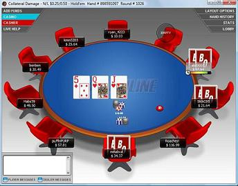 BetOnline Poker Table